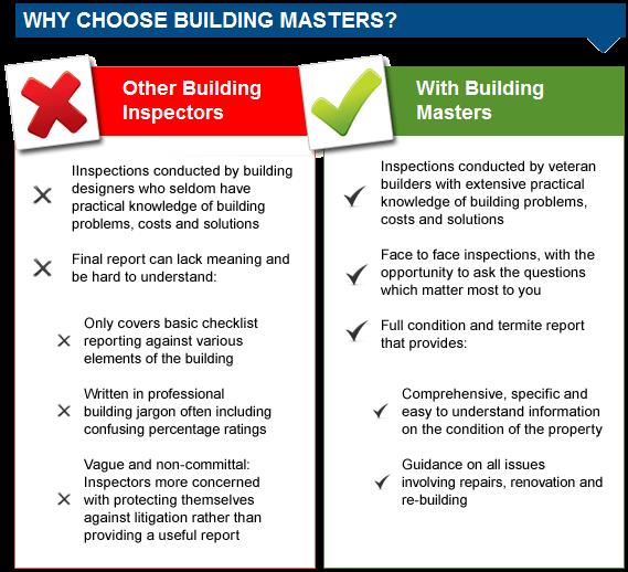 building inspection service comparison