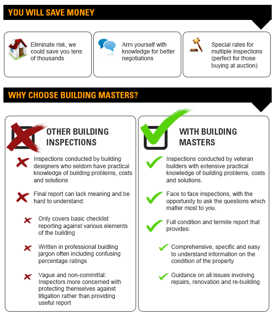 Building inspections melbourne